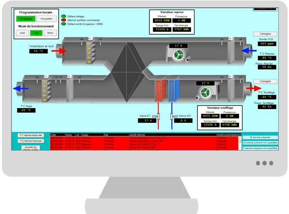 Gestion Technique de Bâtiment (GTB) du système de ventilation