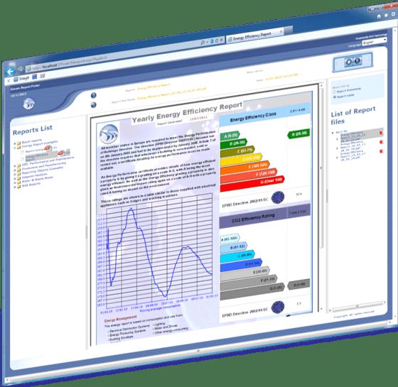 Rapport graphique de la solution Dream Report pour l'automation.